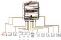 Elektros tinklų montavimas, gedimų šalinimas